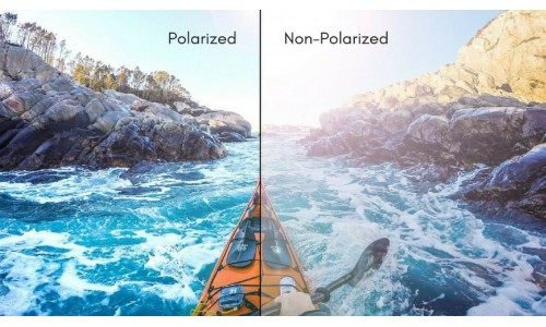 Polarised Sunglasses for men and women. Shipped from Nelson NZ